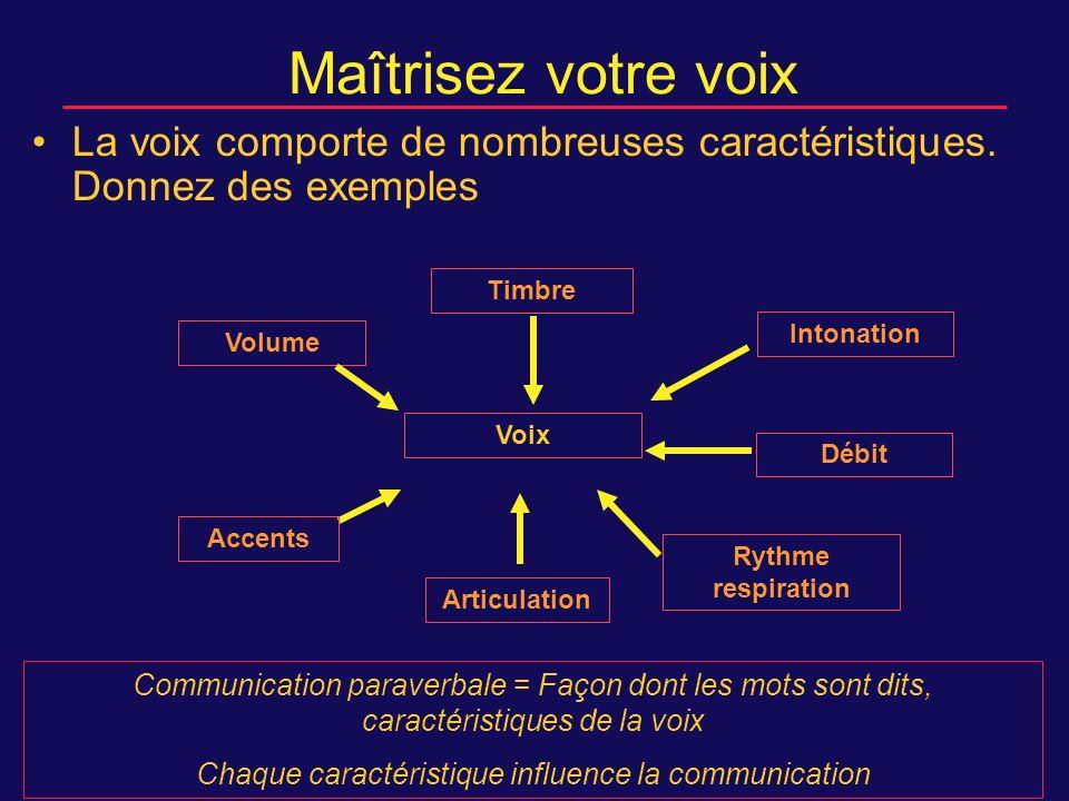 Maîtrisez votre voix La voix comporte de nombreuses caractéristiques.