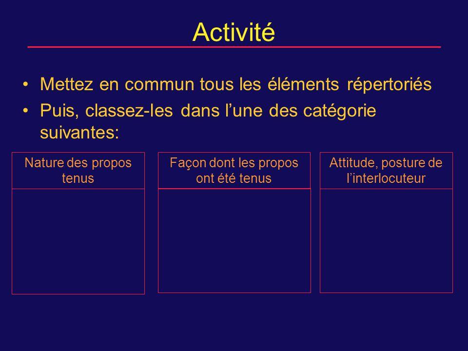 Activité Mettez en commun tous les éléments répertoriés Puis, classez-les dans lune des catégorie suivantes: Nature des propos tenus Façon dont les propos ont été tenus Attitude, posture de linterlocuteur