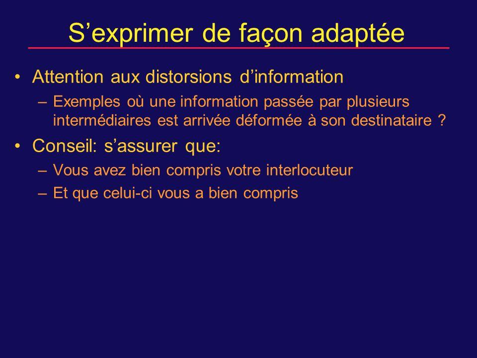 Sexprimer de façon adaptée Attention aux distorsions dinformation –Exemples où une information passée par plusieurs intermédiaires est arrivée déformée à son destinataire .
