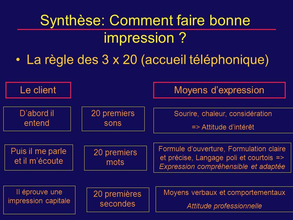 Synthèse: Comment faire bonne impression .