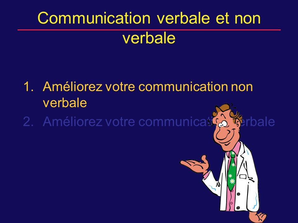 Communication verbale et non verbale 1.Améliorez votre communication non verbale 2.Améliorez votre communication verbale