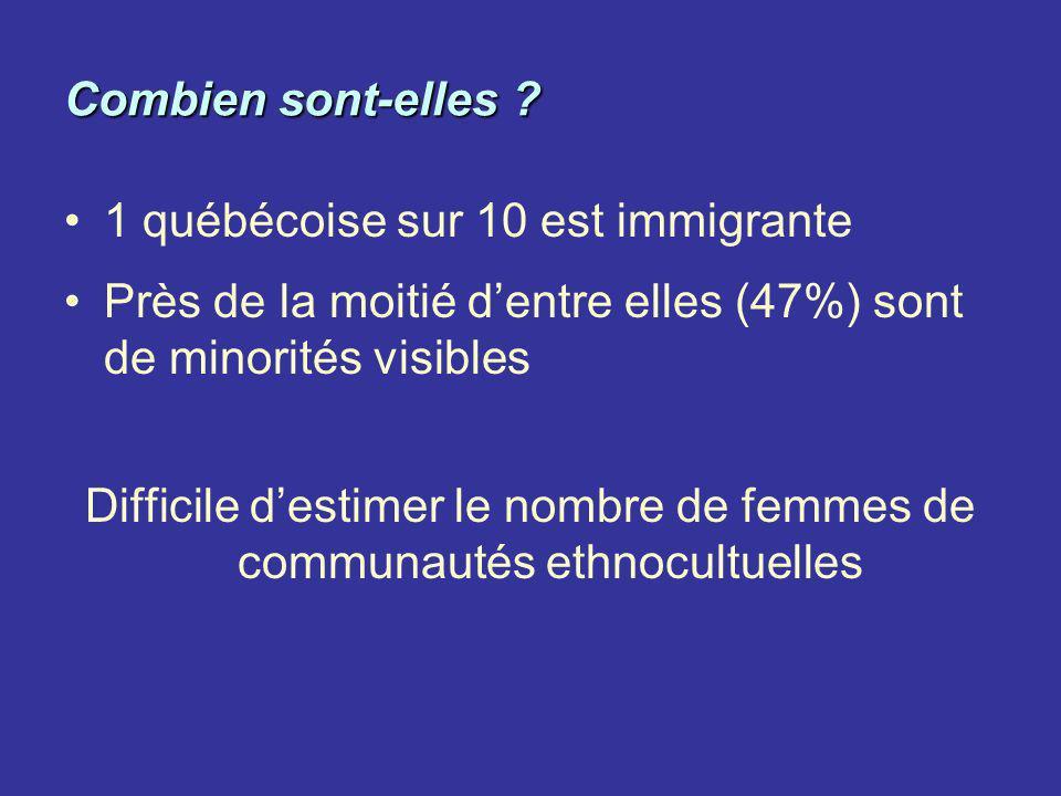 Combien sont-elles ? 1 québécoise sur 10 est immigrante Près de la moitié dentre elles (47%) sont de minorités visibles Difficile destimer le nombre d
