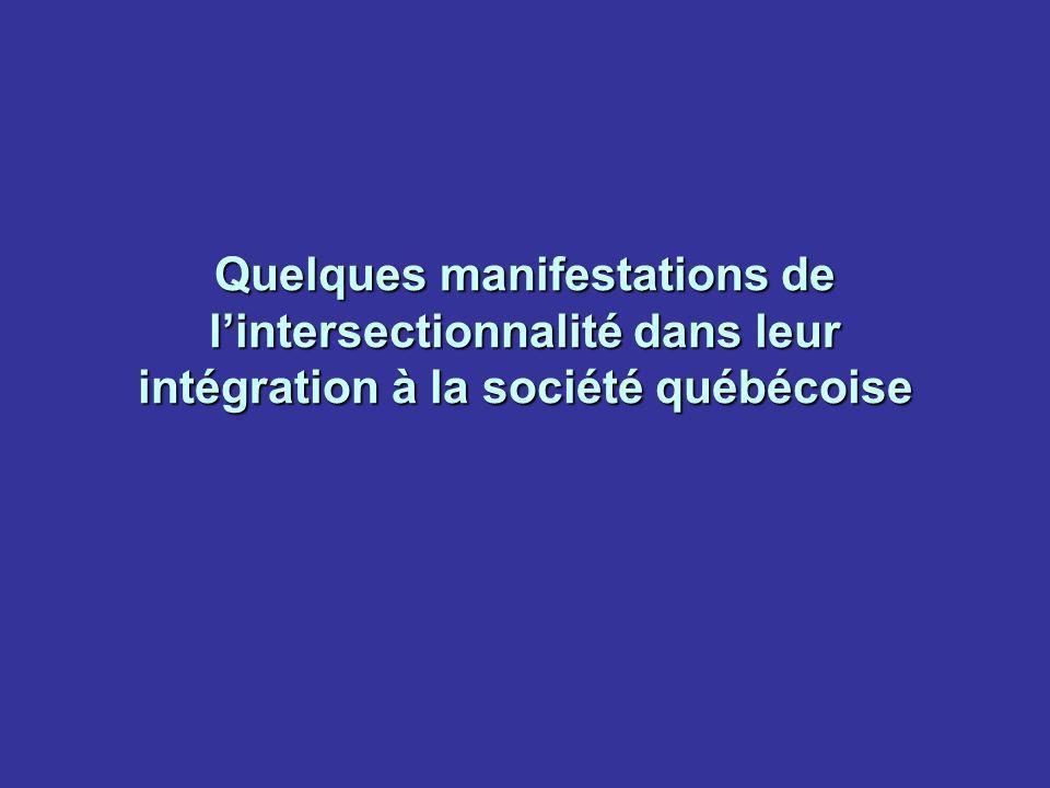 Quelques manifestations de lintersectionnalité dans leur intégration à la société québécoise