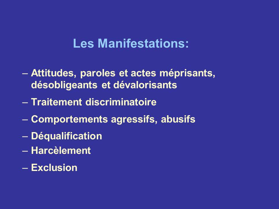 Les Manifestations: –Attitudes, paroles et actes méprisants, désobligeants et dévalorisants –Traitement discriminatoire –Comportements agressifs, abus
