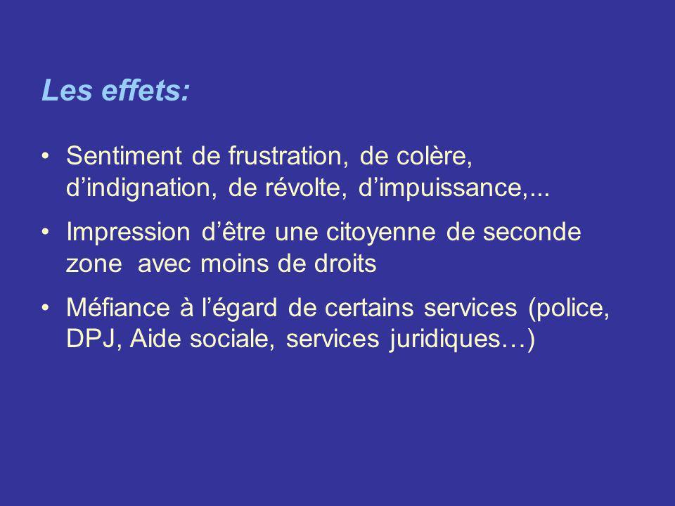 Les effets: Sentiment de frustration, de colère, dindignation, de révolte, dimpuissance,... Impression dêtre une citoyenne de seconde zone avec moins