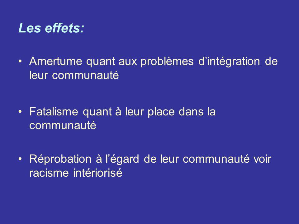 Les effets: Amertume quant aux problèmes dintégration de leur communauté Fatalisme quant à leur place dans la communauté Réprobation à légard de leur