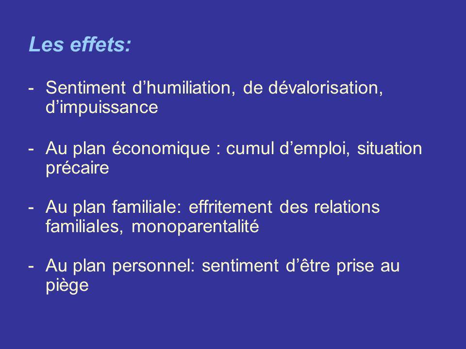 Les effets: -Sentiment dhumiliation, de dévalorisation, dimpuissance -Au plan économique : cumul demploi, situation précaire -Au plan familiale: effri