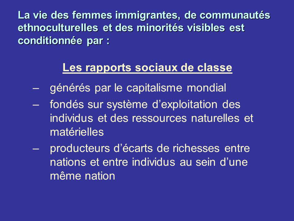 La vie des femmes immigrantes, de communautés ethnoculturelles et des minorités visibles est conditionnée par : Les rapports sociaux de classe –généré