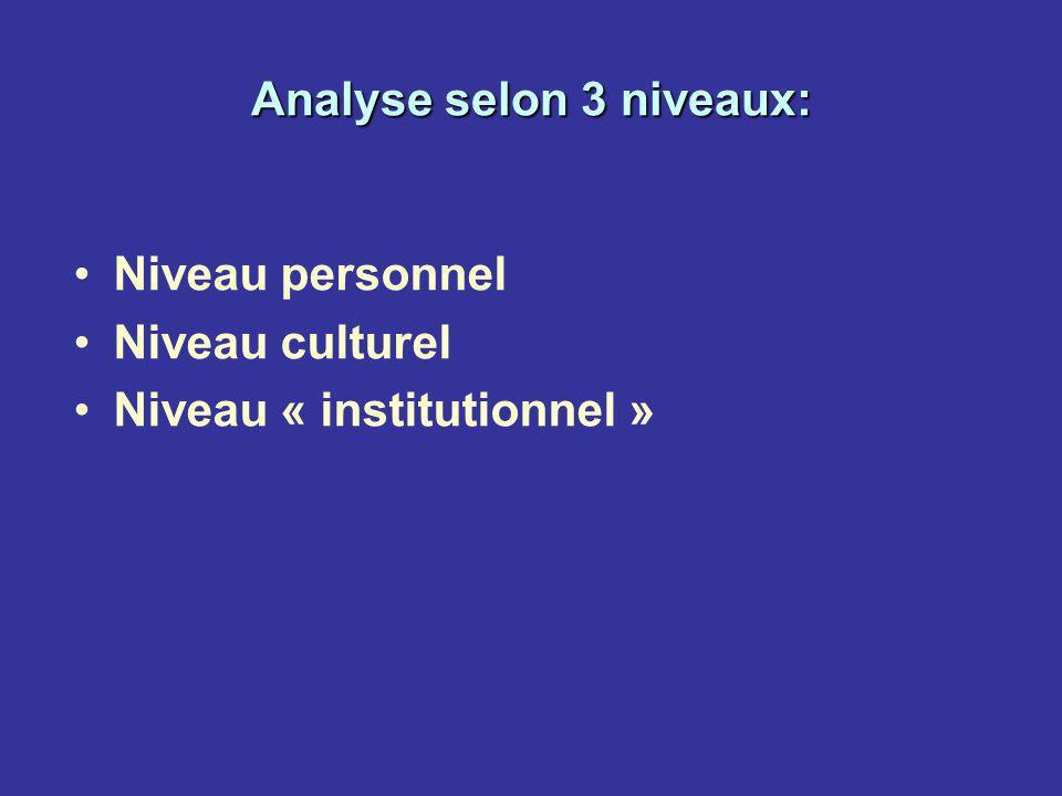 Analyse selon 3 niveaux: Niveau personnel Niveau culturel Niveau « institutionnel »