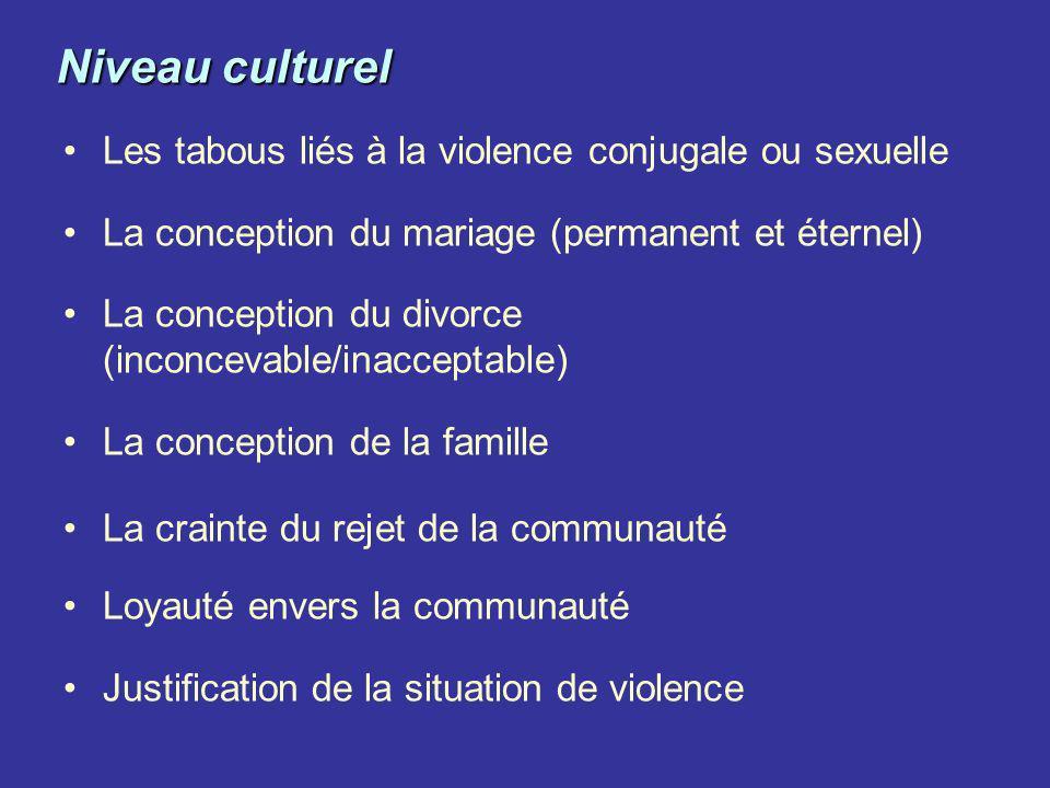 Niveau culturel Les tabous liés à la violence conjugale ou sexuelle La conception du mariage (permanent et éternel) La conception du divorce (inconcev
