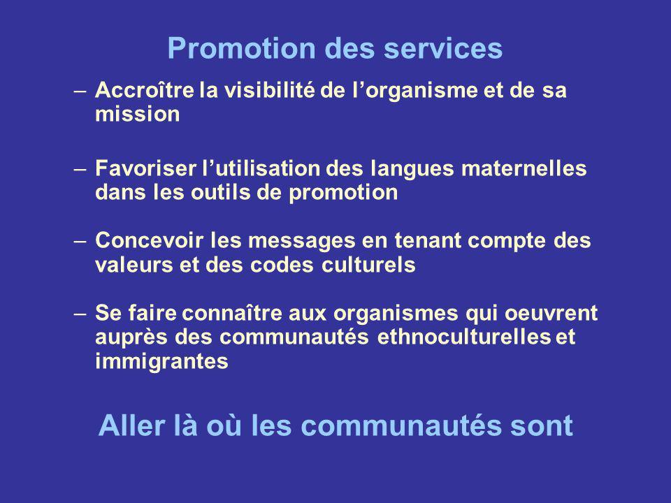 Promotion des services –Accroître la visibilité de lorganisme et de sa mission –Favoriser lutilisation des langues maternelles dans les outils de prom