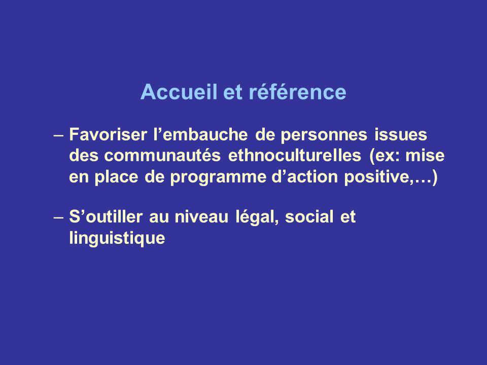 Accueil et référence –Favoriser lembauche de personnes issues des communautés ethnoculturelles (ex: mise en place de programme daction positive,…) –So