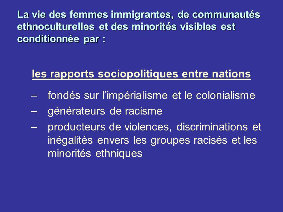 La vie des femmes immigrantes, de communautés ethnoculturelles et des minorités visibles est conditionnée par : les rapports sociopolitiques entre nat