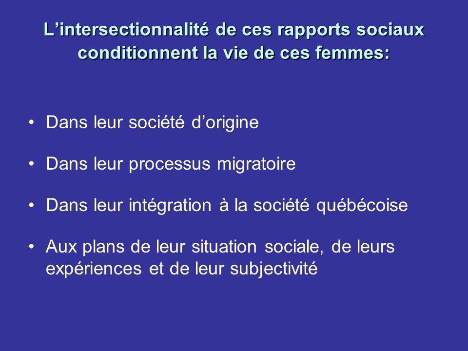 Lintersectionnalité de ces rapports sociaux conditionnent la vie de ces femmes: Dans leur société dorigine Dans leur processus migratoire Dans leur in