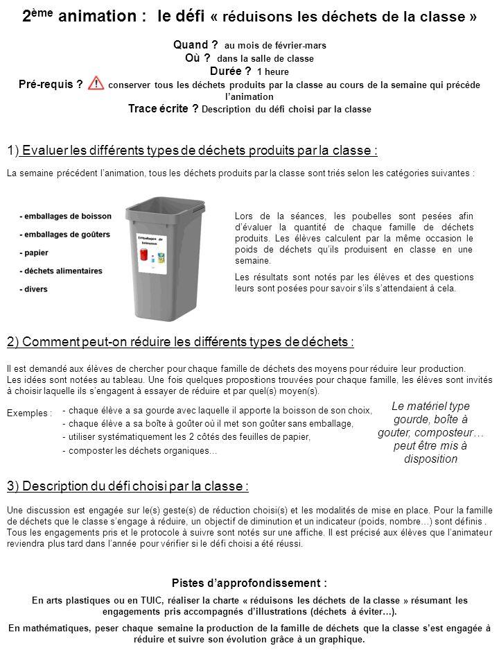 2 ème animation : le défi « réduisons les déchets de la classe » Il est demandé aux élèves de chercher pour chaque famille de déchets des moyens pour réduire leur production.