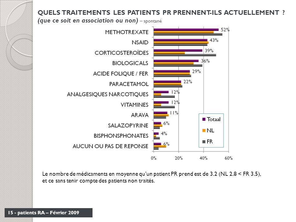 15 - patients RA – Février 2009 QUELS TRAITEMENTS LES PATIENTS PR PRENNENT-ILS ACTUELLEMENT ? (que ce soit en association ou non) – spontané Le nombre