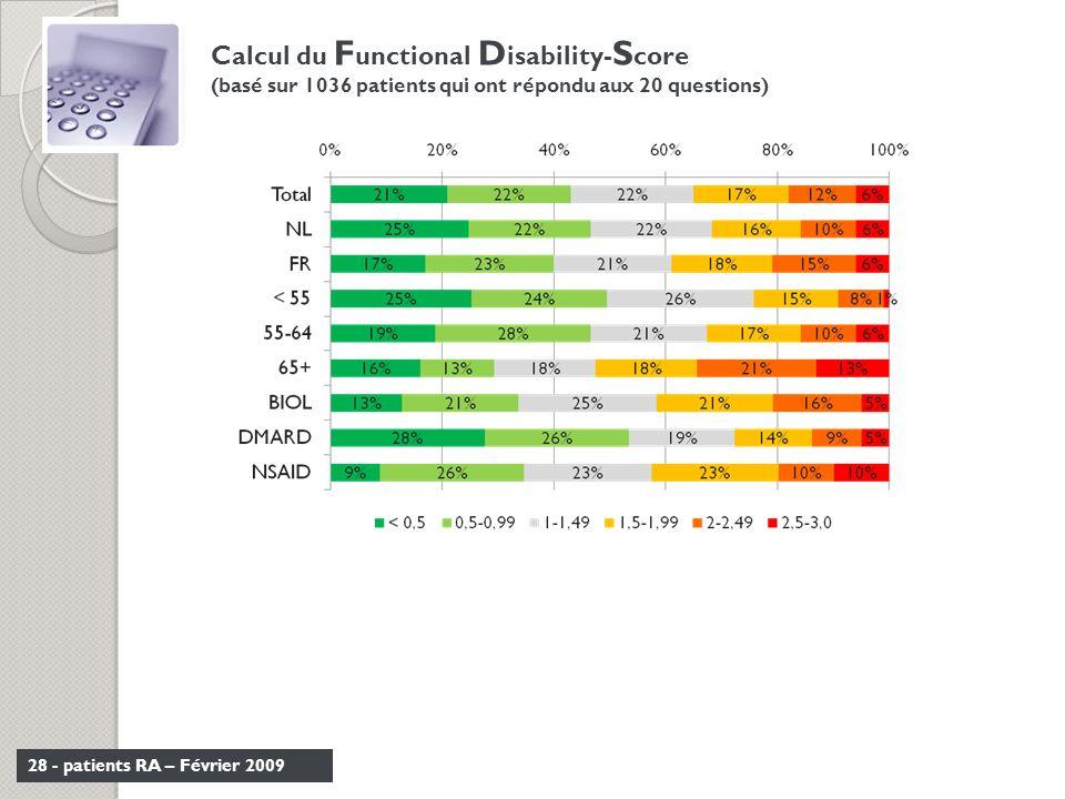 28 - patients RA – Février 2009 Calcul du F unctional D isability- S core (basé sur 1036 patients qui ont répondu aux 20 questions)