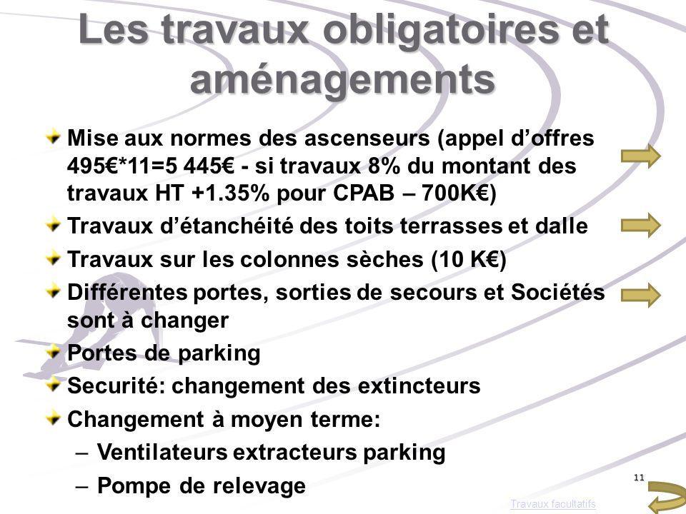 Les travaux obligatoires et aménagements Mise aux normes des ascenseurs (appel doffres 495*11=5 445 - si travaux 8% du montant des travaux HT +1.35% p
