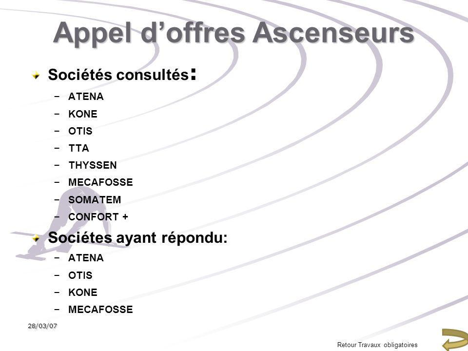 Appel doffres Ascenseurs Sociétés consultés : – ATENA – KONE – OTIS – TTA – THYSSEN – MECAFOSSE – SOMATEM – CONFORT + Sociétes ayant répondu: – ATENA