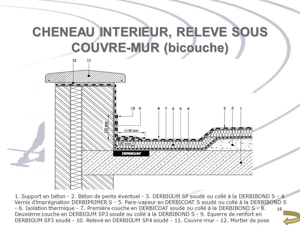 CHENEAU INTERIEUR, RELEVE SOUS COUVRE-MUR (bicouche) 1. Support en béton - 2. Béton de pente éventuel - 3. DERBIGUM SP soudé ou collé à la DERBIBOND S