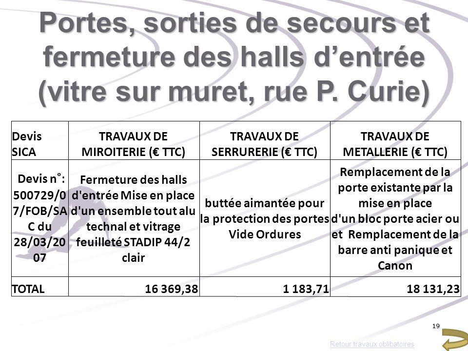 Portes, sorties de secours et fermeture des halls dentrée (vitre sur muret, rue P. Curie) Devis SICA TRAVAUX DE MIROITERIE ( TTC) TRAVAUX DE SERRURERI