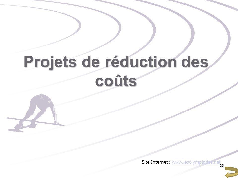 Projets de réduction des coûts Site Internet : www.lesolympiades.netwww.lesolympiades.net26