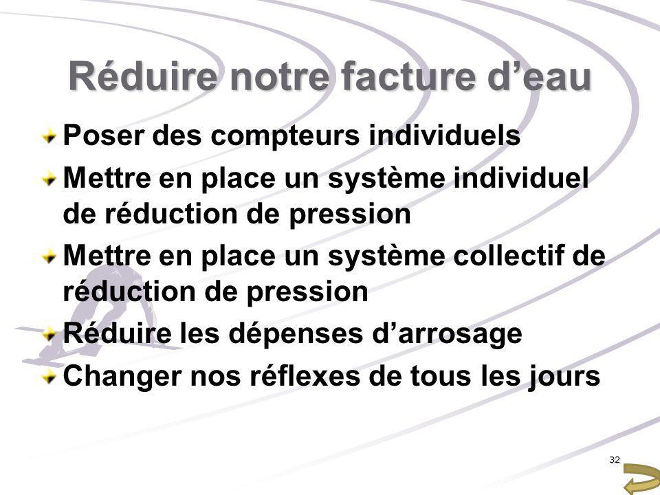 Réduire notre facture deau Poser des compteurs individuels Mettre en place un système individuel de réduction de pression Mettre en place un système c
