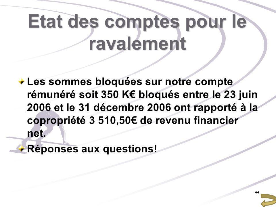 Etat des comptes pour le ravalement Les sommes bloquées sur notre compte rémunéré soit 350 K bloqués entre le 23 juin 2006 et le 31 décembre 2006 ont