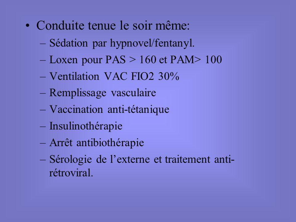 Conduite tenue le soir même: –Sédation par hypnovel/fentanyl. –Loxen pour PAS > 160 et PAM> 100 –Ventilation VAC FIO2 30% –Remplissage vasculaire –Vac