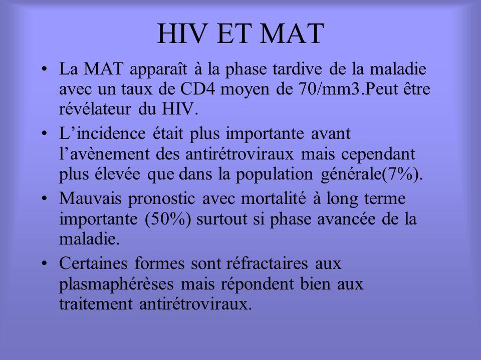HIV ET MAT La MAT apparaît à la phase tardive de la maladie avec un taux de CD4 moyen de 70/mm3.Peut être révélateur du HIV. Lincidence était plus imp