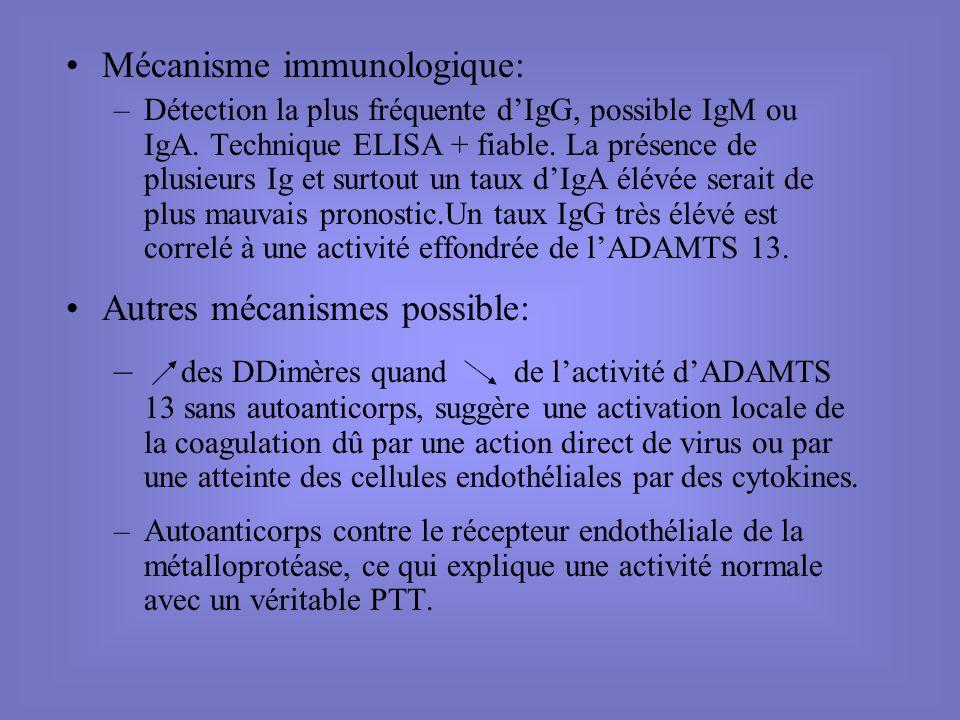 Mécanisme immunologique: –Détection la plus fréquente dIgG, possible IgM ou IgA. Technique ELISA + fiable. La présence de plusieurs Ig et surtout un t