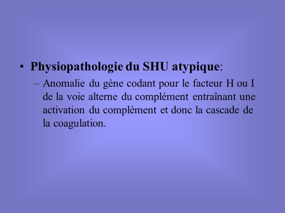 Physiopathologie du SHU atypique: –Anomalie du gène codant pour le facteur H ou I de la voie alterne du complément entraînant une activation du complé