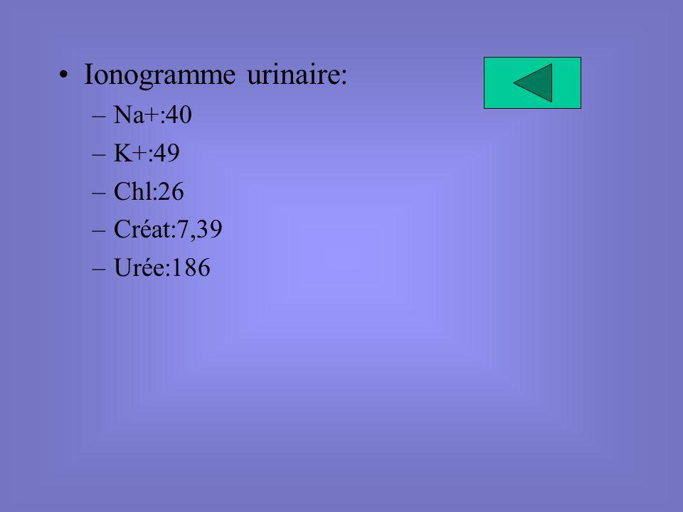 Ionogramme urinaire: –Na+:40 –K+:49 –Chl:26 –Créat:7,39 –Urée:186