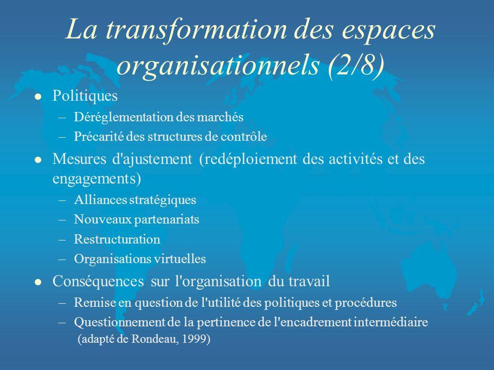La transformation des espaces organisationnels (2/8) l Politiques –Déréglementation des marchés –Précarité des structures de contrôle l Mesures d'ajus