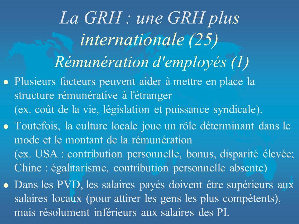 La GRH : une GRH plus internationale (25) Rémunération d'employés (1) l Plusieurs facteurs peuvent aider à mettre en place la structure rémunérative à