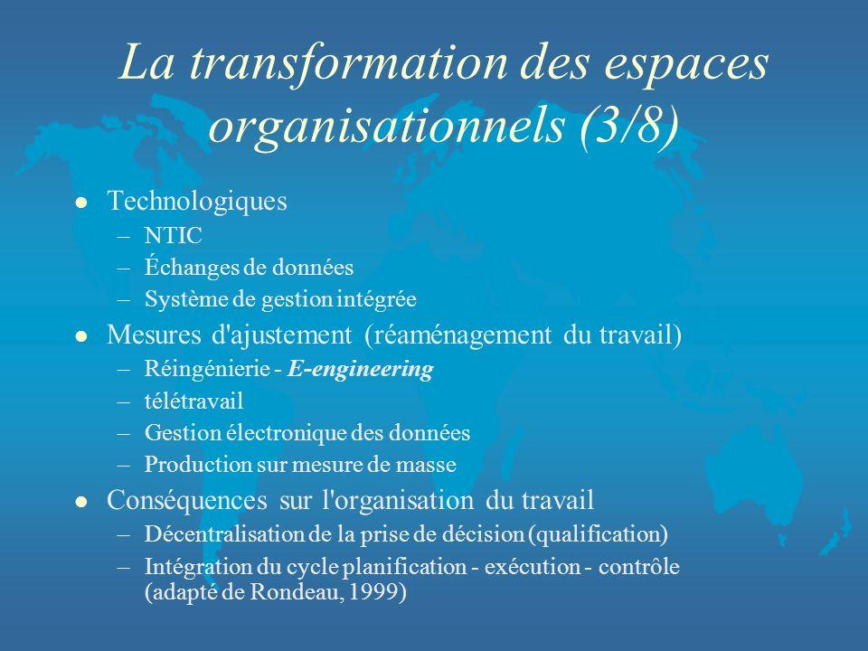 La transformation des espaces organisationnels (3/8) l Technologiques –NTIC –Échanges de données –Système de gestion intégrée l Mesures d'ajustement (