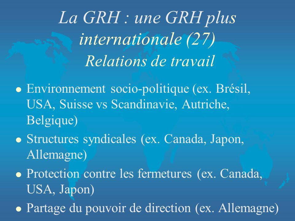 La GRH : une GRH plus internationale (27) Relations de travail l Environnement socio-politique (ex. Brésil, USA, Suisse vs Scandinavie, Autriche, Belg