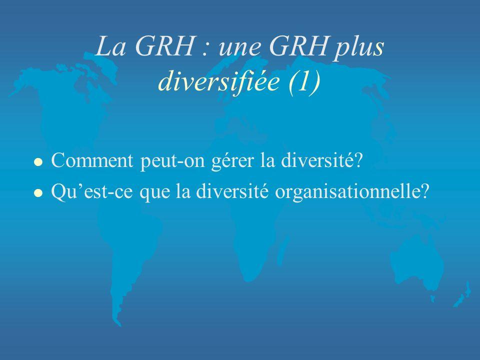La GRH : une GRH plus diversifiée (1) l Comment peut-on gérer la diversité? l Quest-ce que la diversité organisationnelle?