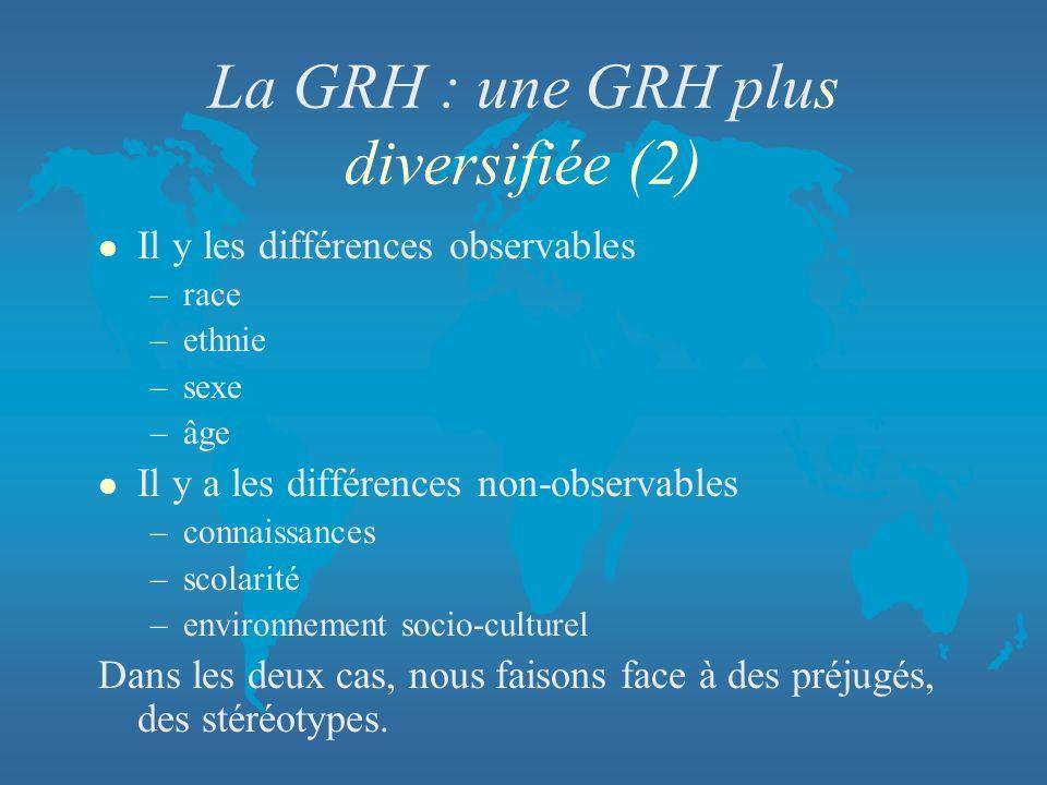 La GRH : une GRH plus diversifiée (2) l Il y les différences observables –race –ethnie –sexe –âge l Il y a les différences non-observables –connaissan