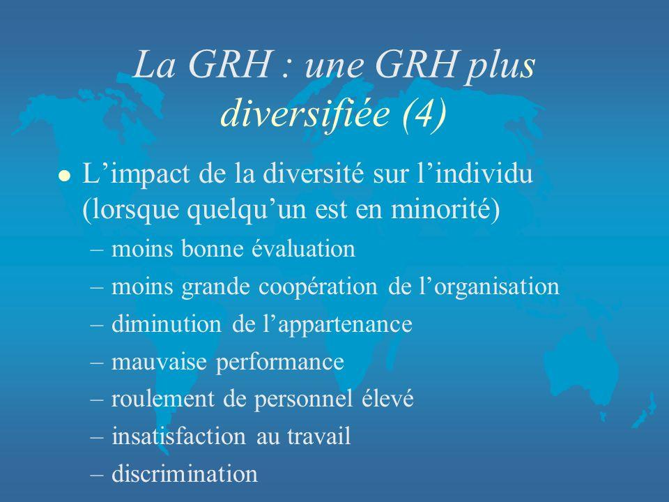 La GRH : une GRH plus diversifiée (4) l Limpact de la diversité sur lindividu (lorsque quelquun est en minorité) –moins bonne évaluation –moins grande