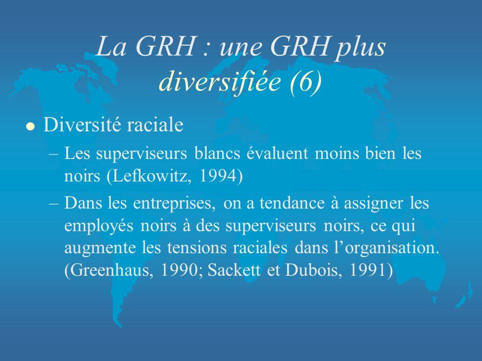 La GRH : une GRH plus diversifiée (6) l Diversité raciale –Les superviseurs blancs évaluent moins bien les noirs (Lefkowitz, 1994) –Dans les entrepris