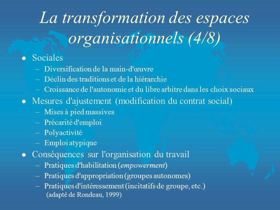 La transformation des espaces organisationnels (4/8) l Sociales –Diversification de la main-d'œuvre –Déclin des traditions et de la hiérarchie –Croiss
