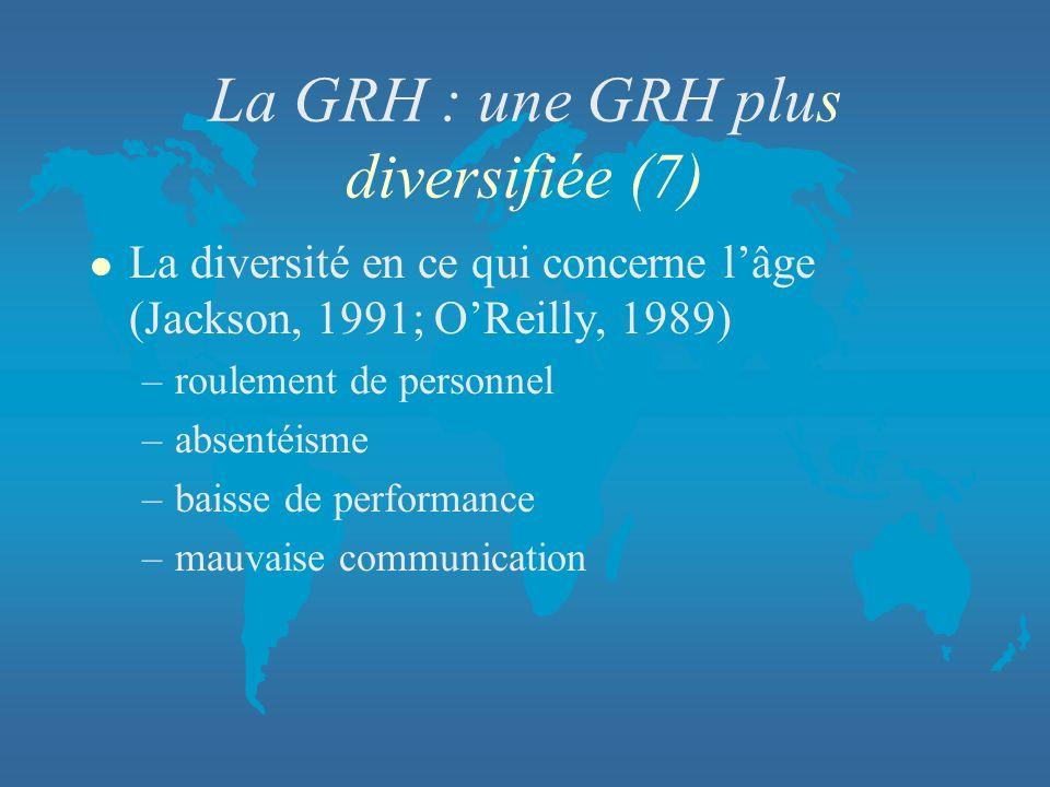 La GRH : une GRH plus diversifiée (7) l La diversité en ce qui concerne lâge (Jackson, 1991; OReilly, 1989) –roulement de personnel –absentéisme –bais