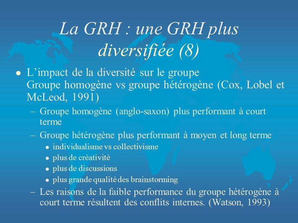 La GRH : une GRH plus diversifiée (8) l Limpact de la diversité sur le groupe Groupe homogène vs groupe hétérogène (Cox, Lobel et McLeod, 1991) –Group