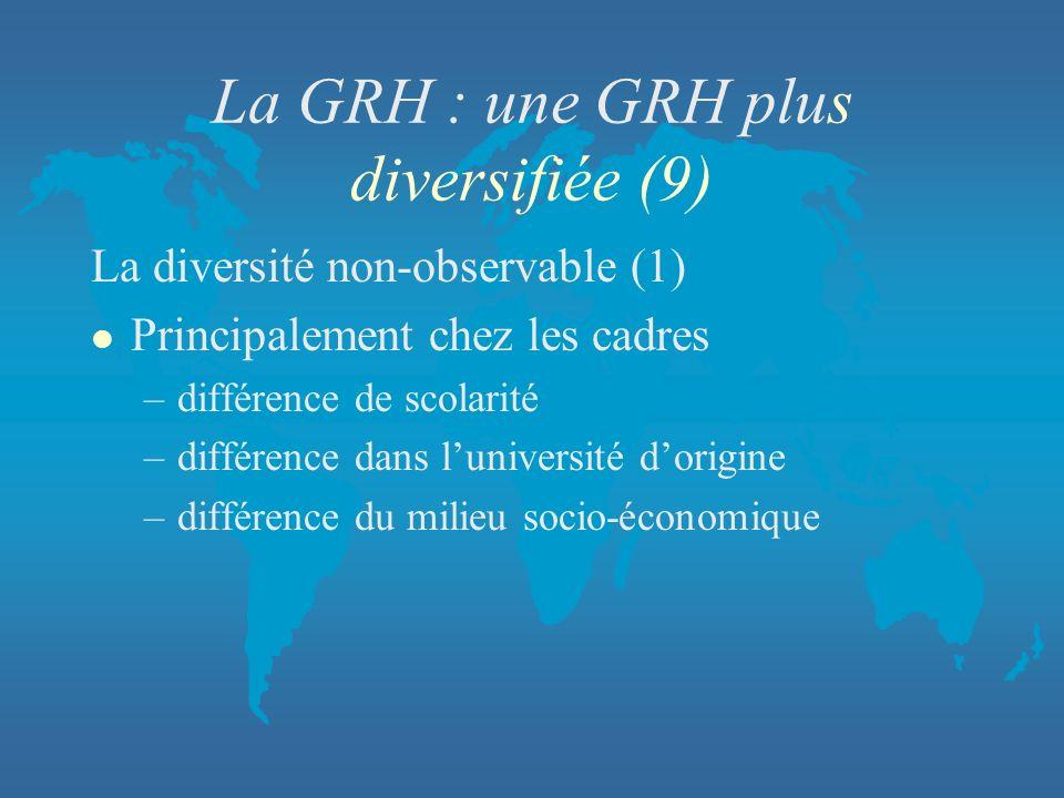 La GRH : une GRH plus diversifiée (9) La diversité non-observable (1) l Principalement chez les cadres –différence de scolarité –différence dans luniv