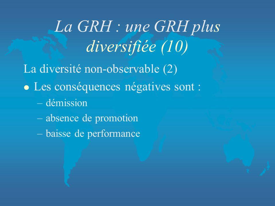 La GRH : une GRH plus diversifiée (10) La diversité non-observable (2) l Les conséquences négatives sont : –démission –absence de promotion –baisse de