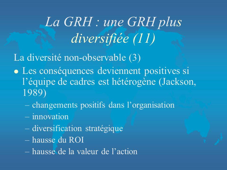 La GRH : une GRH plus diversifiée (11) La diversité non-observable (3) l Les conséquences deviennent positives si léquipe de cadres est hétérogène (Ja