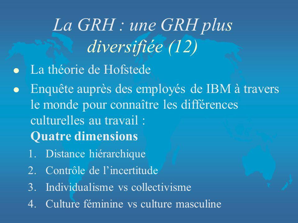 La GRH : une GRH plus diversifiée (12) l La théorie de Hofstede l Enquête auprès des employés de IBM à travers le monde pour connaître les différences