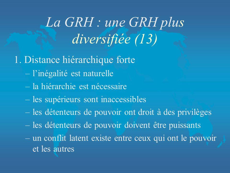 La GRH : une GRH plus diversifiée (13) 1. Distance hiérarchique forte –linégalité est naturelle –la hiérarchie est nécessaire –les supérieurs sont ina