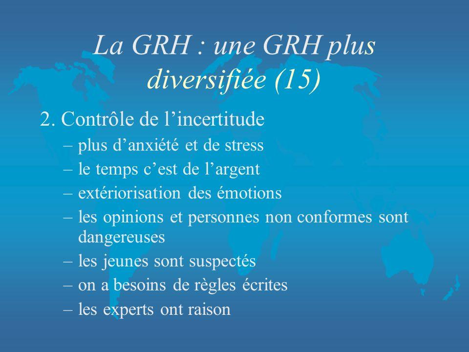 La GRH : une GRH plus diversifiée (15) 2. Contrôle de lincertitude –plus danxiété et de stress –le temps cest de largent –extériorisation des émotions